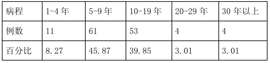 【探讨与争鸣】一位肿瘤科中医的郭林新气功之缘